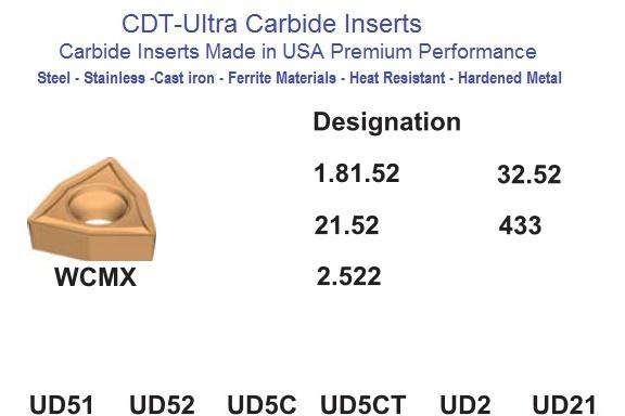 10 ULTRA-DEX WCMX 2.522 UD51 COATED CARBIDE INSERTS