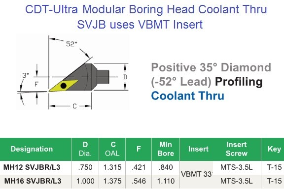 MH 12 16 SVJBR SVJBL -52 Degree Modular Boring Bar Head uses VBMT Carbide Insert