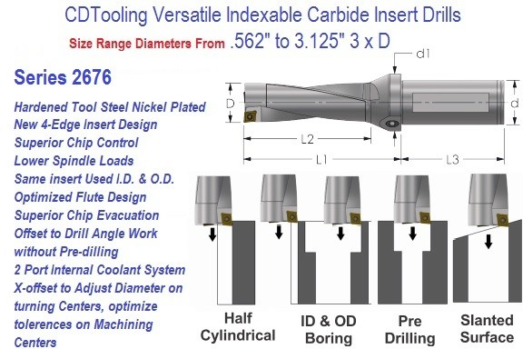 Indexable Carbide Insert, Drill Coolant Thru from .562 to 2.125 Inch Diameter 3xD Depth ID 2676-