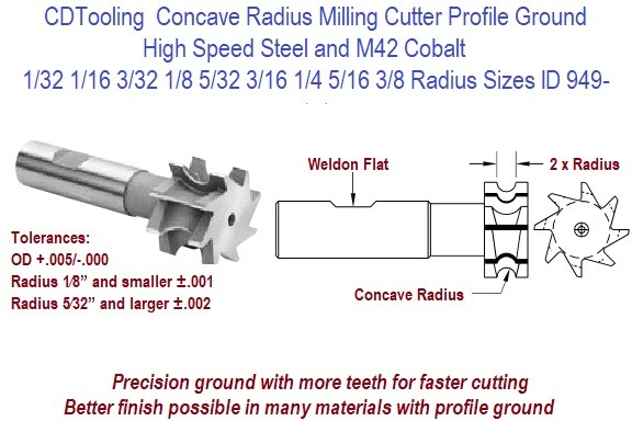 Concave Radius Milling Cutter Profile Ground 1/32 1/16 3/32 1/8 5/32 3/16 1/4 5/16 3/8 Radius Sizes ID 949-