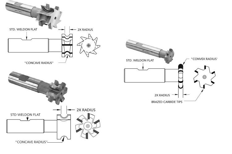 radius milling cutters  convex radius cutter  concave