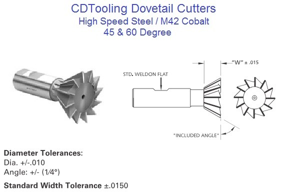 Dovetail Cutters 22.5 P/S 45 INC 77.5 Center Line Degree 1/8 3/16 1/4 3/8 1/2 3/4 1.0 1-3/8 1-7/8 2-1/4 2-1/2 Dia HSS Cobalt ID 947-