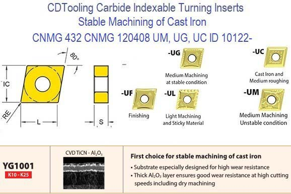 CNMG 432, CNMG120408, UM, UG, UC Chip Breaker, Grade YG1001, Carbide Insert for Stable Machining of Cast Iron ID 10122-