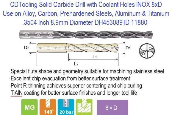 /Ø.2812 IN 30/° HLX OAL RADIUS GW Schultz Tool GW3 Series 3 Fl SHK | .75 IN CARBIDE END MILL LOC .06 IN .3125 IN 2.5 IN