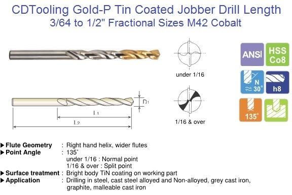 OL 8-3//4 Long Length Larger Than 1//2 Inch HSS Regular-Point Drill Bits FL 4-7//8 DE .5938 - CD 19//32