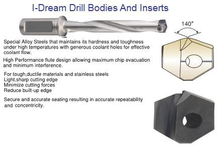 0.4724 to 1.2126 Diameter I Dream Drill Bodies and inserts 3, 5, 7 Times Diameter