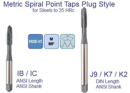Spiral Pointed Taps Metric Plug Style for Steels up to 35HRc