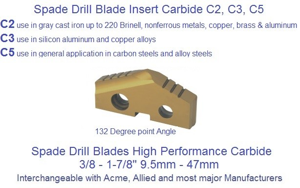 Spade Drill Blades C2, C3, C5 Carbide 3/8 to 1-3/8, 9.5mm to 49mm Series, Y,Z, 0, 1, 2, 3 ID 1361-