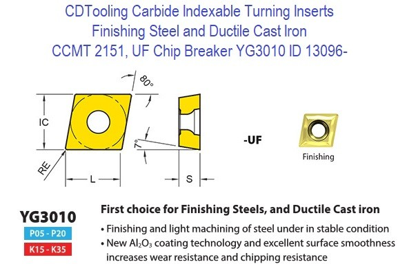 CCMT 2151, UF Chip Breaker, Grade YG3010, Carbide Insert for Finishing Steels, Ductile Cast Iron - 10 Pack ID 13096-