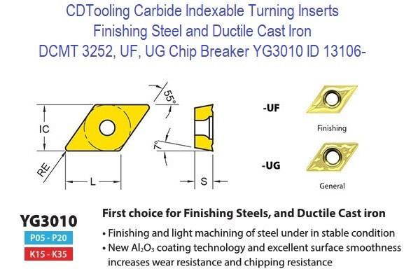 DCMT 3252, UF, UG Chip Breaker, Grade YG3010, Carbide Insert for Finishing Steels, Ductile Cast Iron - 10 Pack ID 13106-