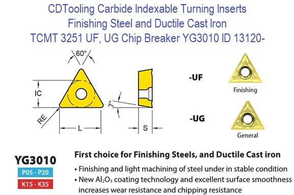 TCMT 3251, UF, UG Chip Breaker, Grade YG3010, Carbide Insert for Finishing Steels, Ductile Cast Iron - 10 Pack ID 13120-