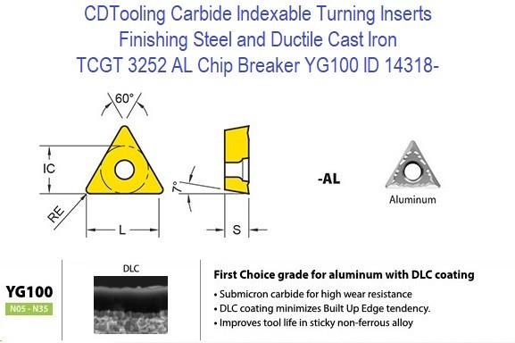 6025-0322 TPGB-322 TiN COATED C-6 CARBIDE INSERT