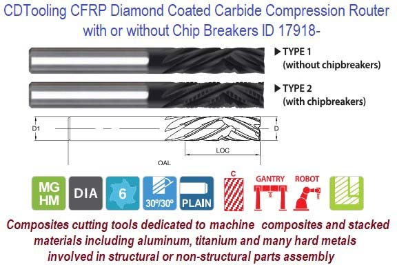 CFRP, GFRP, Compression Carbide Diamond Coated Router for Delamination Free Cut ID 17918-