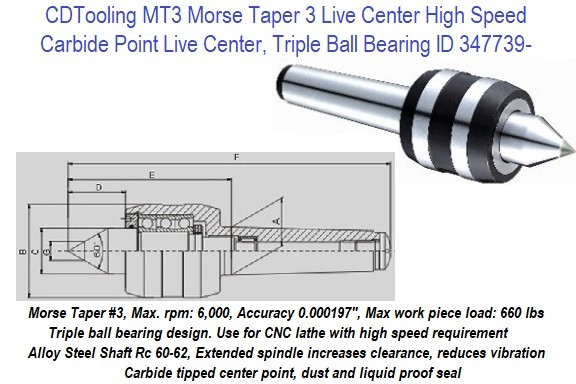 MT3 Morse Taper 3 Live Center High Speed Carbide Point Live Center, Triple Ball Bearing ID 347739-