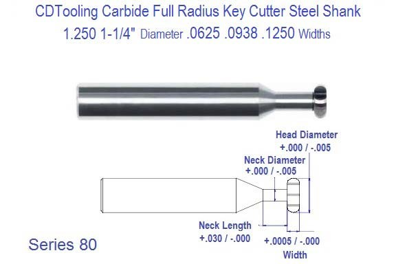 1.25 1-1/4 inch Diameter .0625 .0938 .1250 Width Full Radius Carbide Key Cutter Steel Shank Series 80