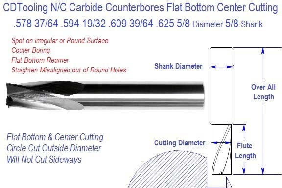 .578 37/64 .594 19/32 .609 39/64 .625 5/8 NC Counterbores Carbide 5/8 Shank Series 85 ID 2589-
