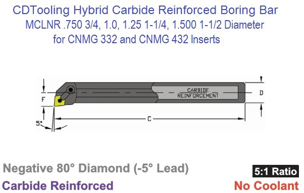 MCLNR  .750 1.0 1.25 1.50 Inch Diameter Carbide Reinforced Boring Bar Hybrid for CNMG Insert