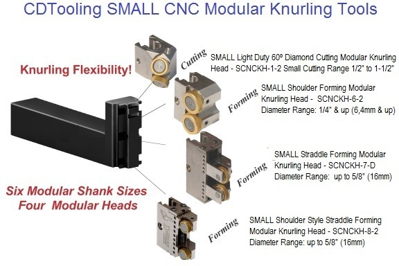 Knurling Tool Small Modular CNC Series SCNC