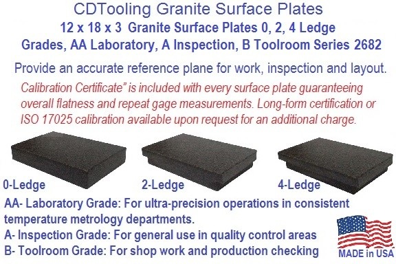 12 x 18 x 3 Granite Surface Plates 0, 2, 4 Ledge Grades, AA Laboratory, A Inspection, B Toolroom Series 2682-