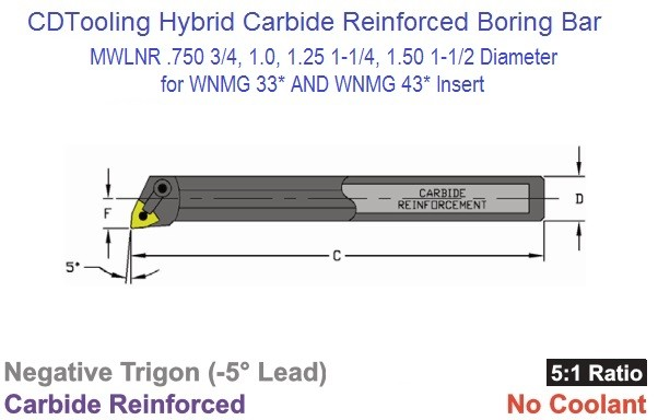 MWLNR .625 .750 1.0 1.25 1.50 Inch Diameter Carbide Reinforced Boring Bar Hybrid for WNMG Insert