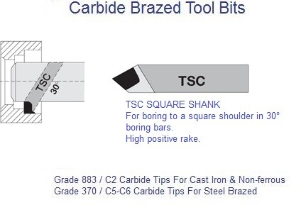 Carbide Tipped Brazed Single Point Sqaure Boring Tool Bits TSC-4 TSC-5 TSC-6 TSC-8 TSC-10 TSC-12 Grade 883 370