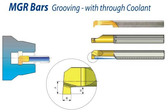 Boring Bar MGR Bars  Grooving  with through Coolant