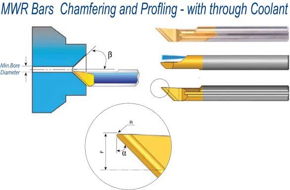 Boring Bar MWR MWL Carbide Boring Bars Chamfering and Profiling with through Coolant ID 1029-