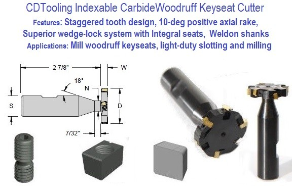 Indexable Carbide Insert Woodruff Keyseat Cutters