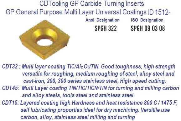 SPGH- 322, SPGH 090308 GP Grade Indexable Carbide Inserts 10 Pack ID 1512-