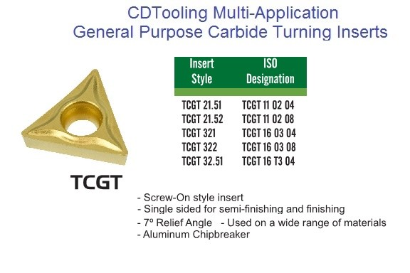 TCGT 21.5, 32, 32.5, 1102, 1603, 16T3, C520,C550,CM02,CM14 Carbide insert Multi Application General Purpose