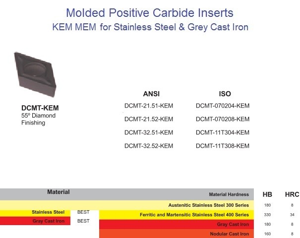 DCMT 21.5 32.5 0702 11T3 KEM Molded Positive Carbide Turning Inserts for Stainless Steel and Grey Cast Iron