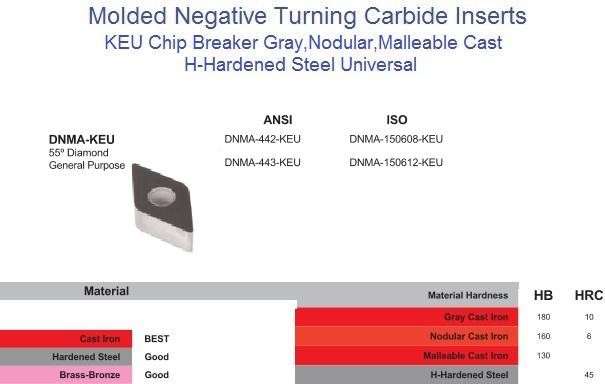 DNMA 442,443 KEU Negative Molded Carbide Cast Iron, H - Hard Steel
