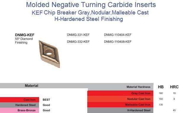 DNMG 331,332, KEF Negative Molded Carbide Insert Cast Iron, H - Hard Steel Finishing ID 1454-