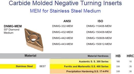 DNMG 331,432,441,442, MEM DMC30UT Carbide Insert for Stainless Steel Medium