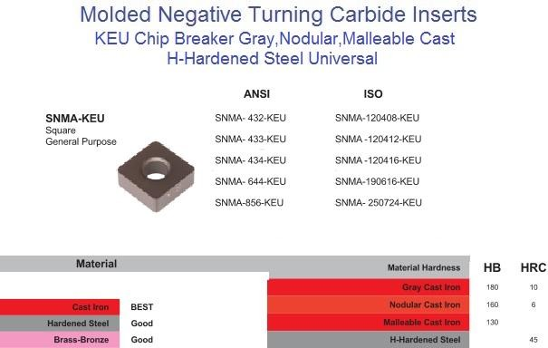 SNMA 432,433,434,644,856 KEU Negative Molded Carbide Cast Iron, H - Hard Steel ID 1450-