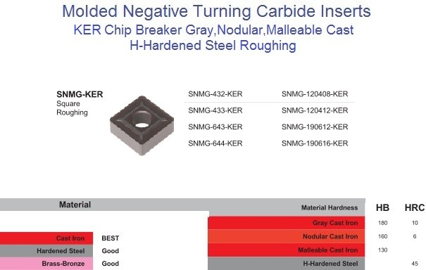 SNMG 432,433,643,644, KER Negative Molded Carbide Insert Cast Iron, H - Hard Steel Roughing