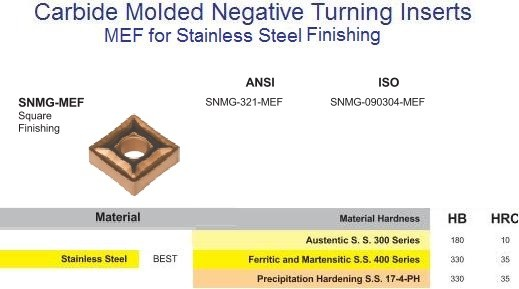SNMG 321,090304 MEF DMC30UT Carbide Insert for Stainless Steel Finishing  10 pack
