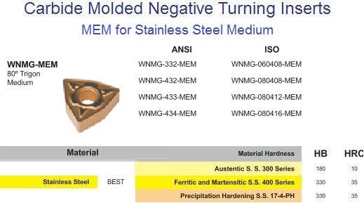 WNMG 332,432,433,434 MEM DMC30UT Carbide Insert for Stainless Steel Medium