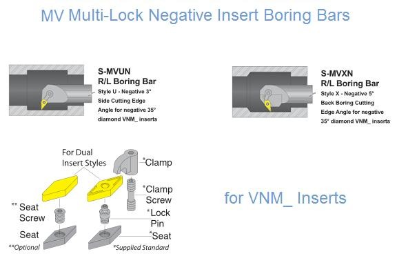 S-MVUN R/L,MVXN R/L for VNM_, Multi-Lock Negative Insert Boring Bars