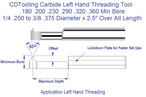 Carbide Left Hand 60 Degree Threading Tool .180 to .360 Min Bore Series 30