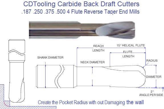 Carbide Back Draft Cutter, Reverse Taper End Mill Size 3/16 1/4 3/8 1/2, Radius .031 .062 .093 .125  Series 45