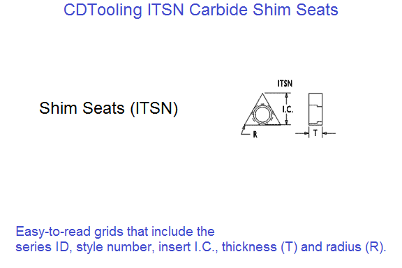 ITSN Carbide Shim Seats for Indexable Tooling 10 Pack