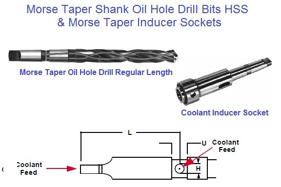 "Oil Hole Drill Bits Morse Taper Shank Coolant Through 3/8""-2"" Diameter HSS ID-1459"