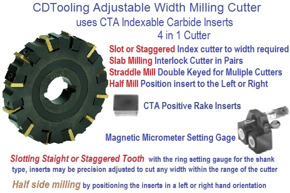 Indexable Carbide Adjustable width Milling Cutter 4 to 12 Inch Diameter .375 to 1.265 Wide ID 2297-