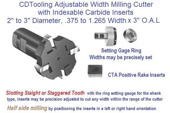Carbide Indexable Adjustable Slotting Cutter 2-3 Inch Diameter .375 to 1.265 Width