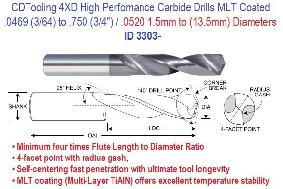 Carbide High Performance Drills 4X Diameter Common Shank .0469 to .750 Inch / Metric Sizes ID 3303-