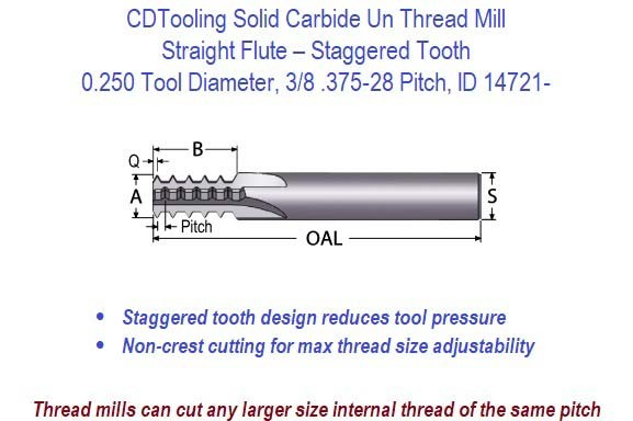 Staggered Tooth Un Thread Mill Solid Carbide - .250 Diameter 3/8 .375-28 Pitch  ID 14721-