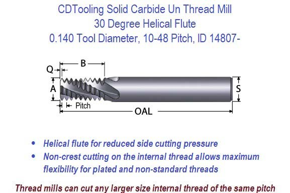 30 Degree Helical Flute Solid Carbide Un Thread Mill - 0.140 Diameter 10-48 Pitch ID 14807-