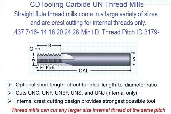 ,437 7/16- 14 18 20 24 28 TM Solid Carbide Straight Flute Thread Mill Full Profile ID 3179-