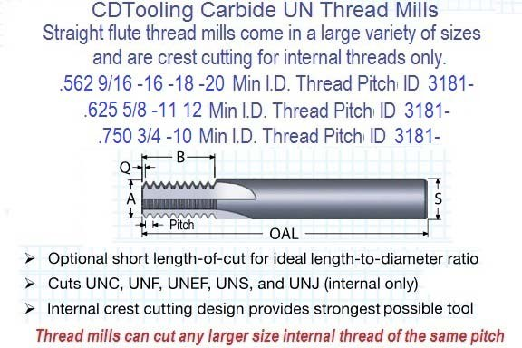 .625 5/8- .750 3/4- 12 14 16 TM Solid Carbide Straight Flute Thread Mill Full Profile ID 3182